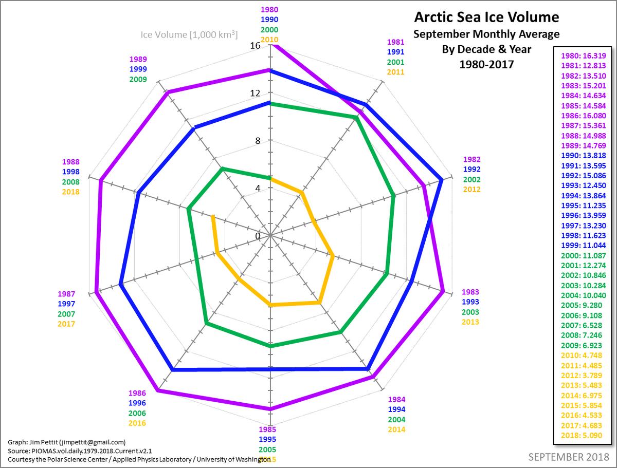 Week in review | Climate Etc. Gas Sending Unit Wiring Diagram Cushman Frontline on